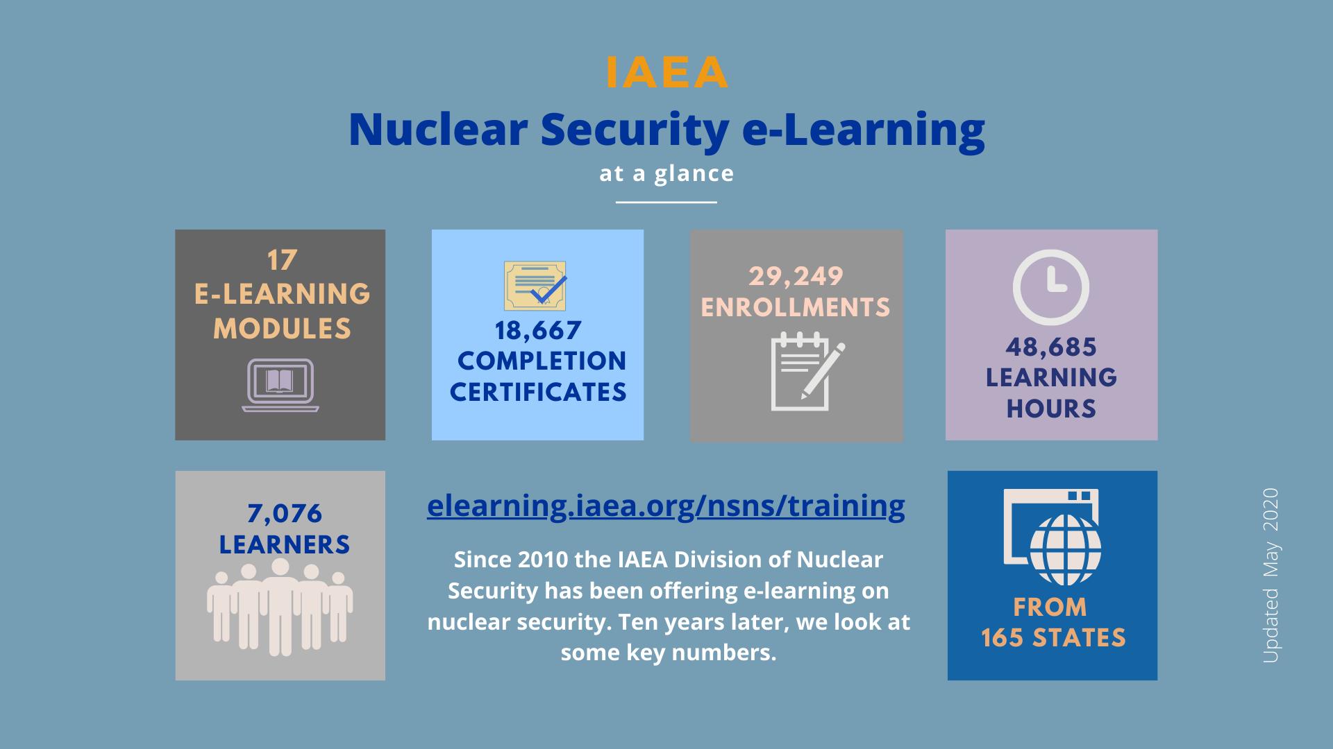 NSNS eLearning_Mar 2020